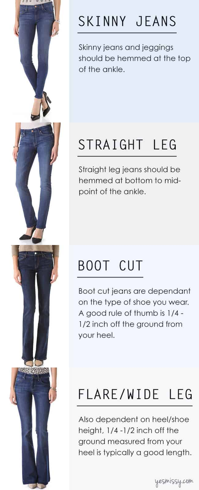 A Complete Guide on How to Hem Jeans - Proper Length Yes Missy