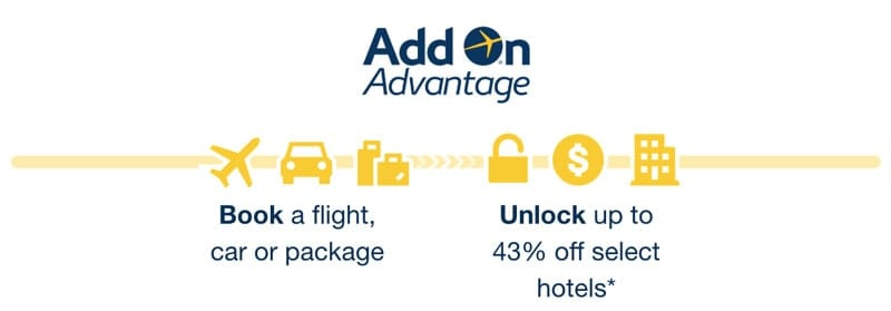 When you book with a flight with Expedia, there's no voucher code needed to automatically get a up to a 40% discount on hotels and accommodations for your Expedia vacation